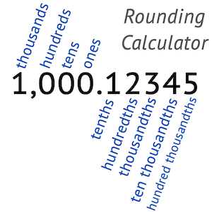 Rounding to Digits